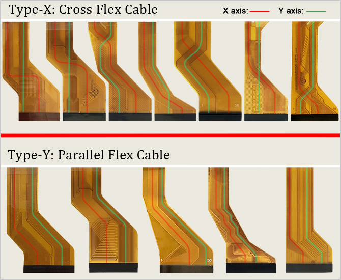 The type of the touch screen ribbon cable (Type-X: Cross Flex Cable; Type-Y: Parallel Flex Cable)