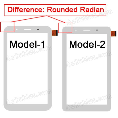 Model-1 & Model-2 Difference: Rounded Radian